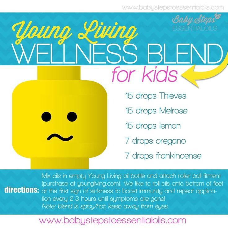Young Living Essential Oils Kids Wellness Blend   http://www.stopdropandoil.com