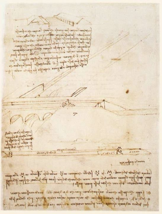 Page: Canal Bridge Artist: Leonardo Da Vinci Completion Date: Place Of  Creation: Milan, Italy Style: High Renaissance Genre: Sketch And Study  Technique: Ink ...  Leonardo Da Vinci Resume