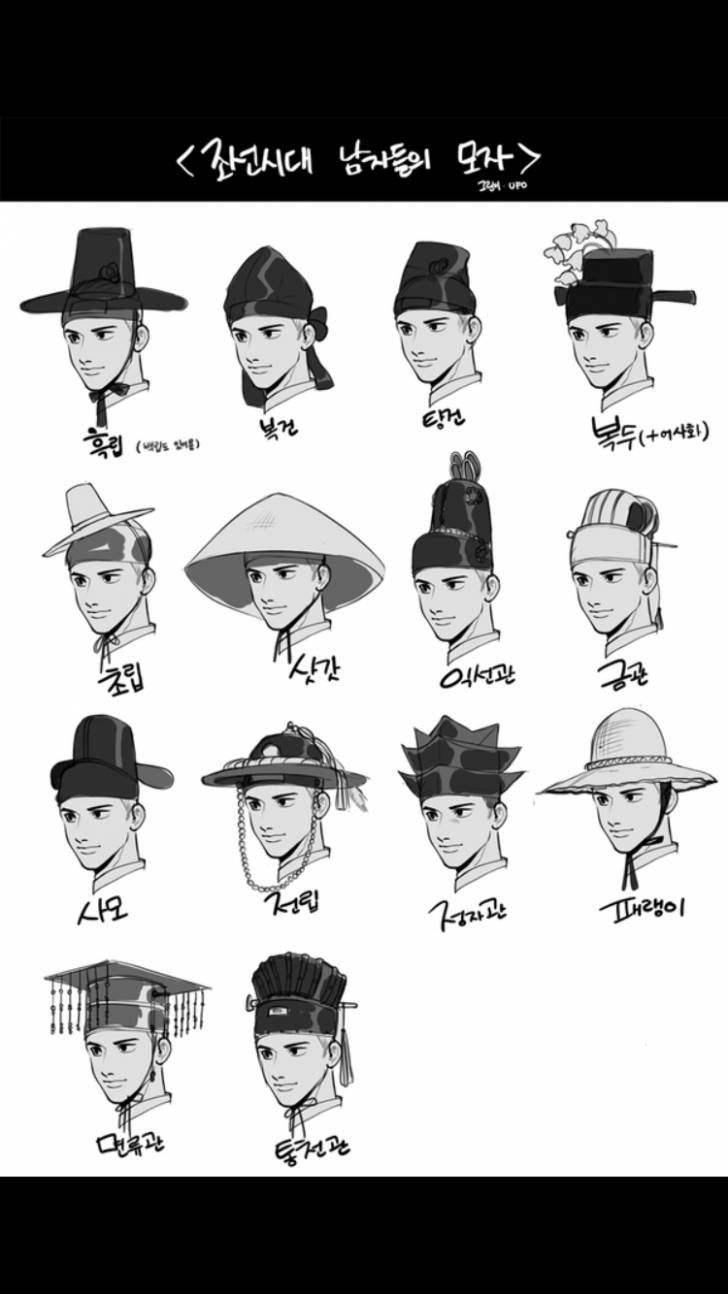 Korean traditional hat for male