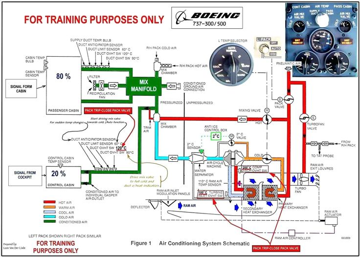Air Conditioning System, Car Air Conditioning System Wiring Diagram Pdf