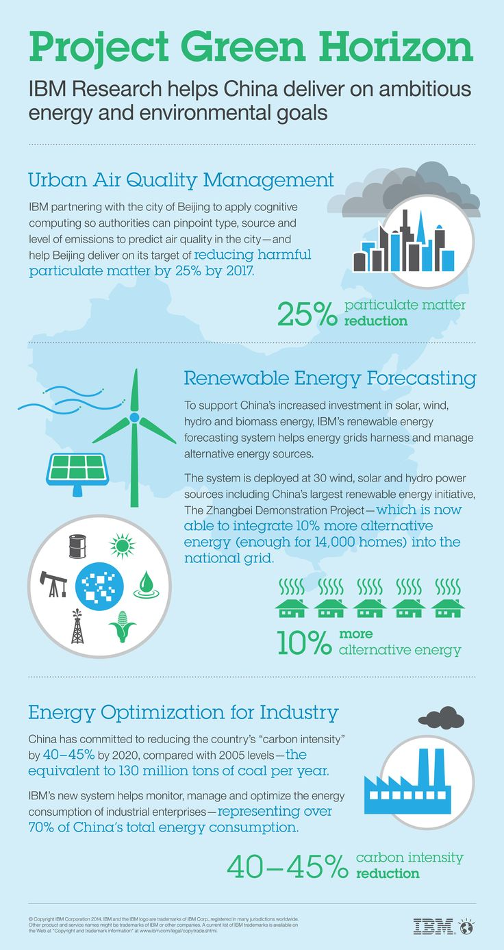 Project Green horizon IBM Research helps China deliver on