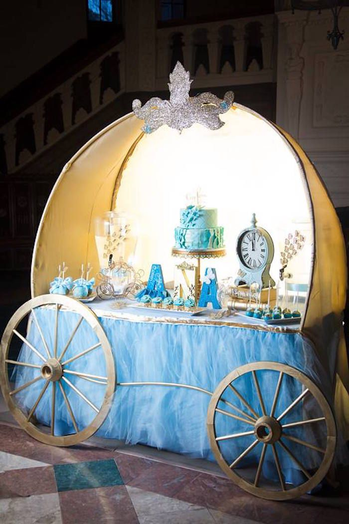 Cinderella Inspired Birthday Party