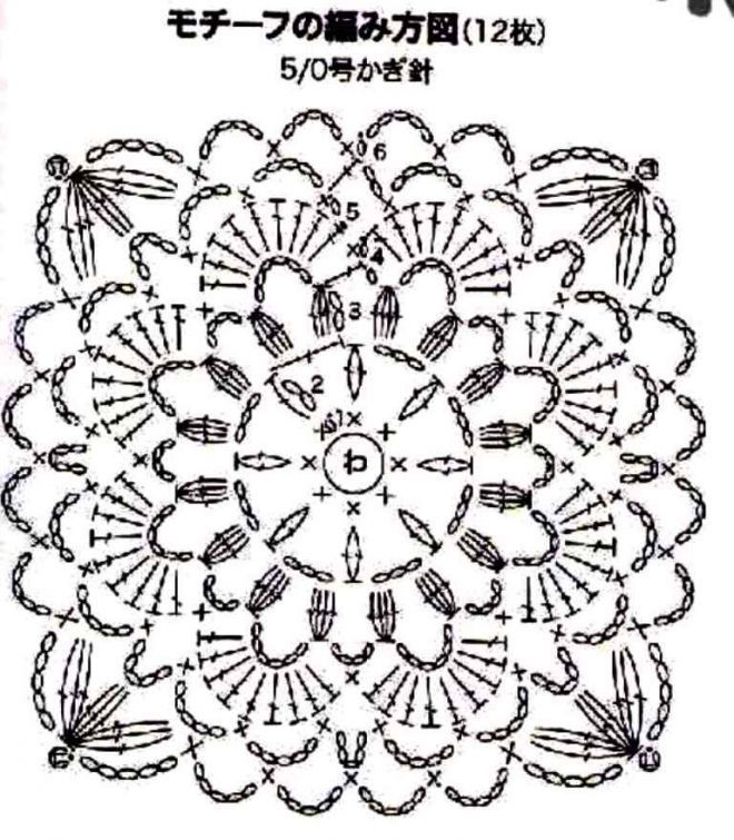 Crochet divino Crochet | Вязалки-вышивалки... | Постила