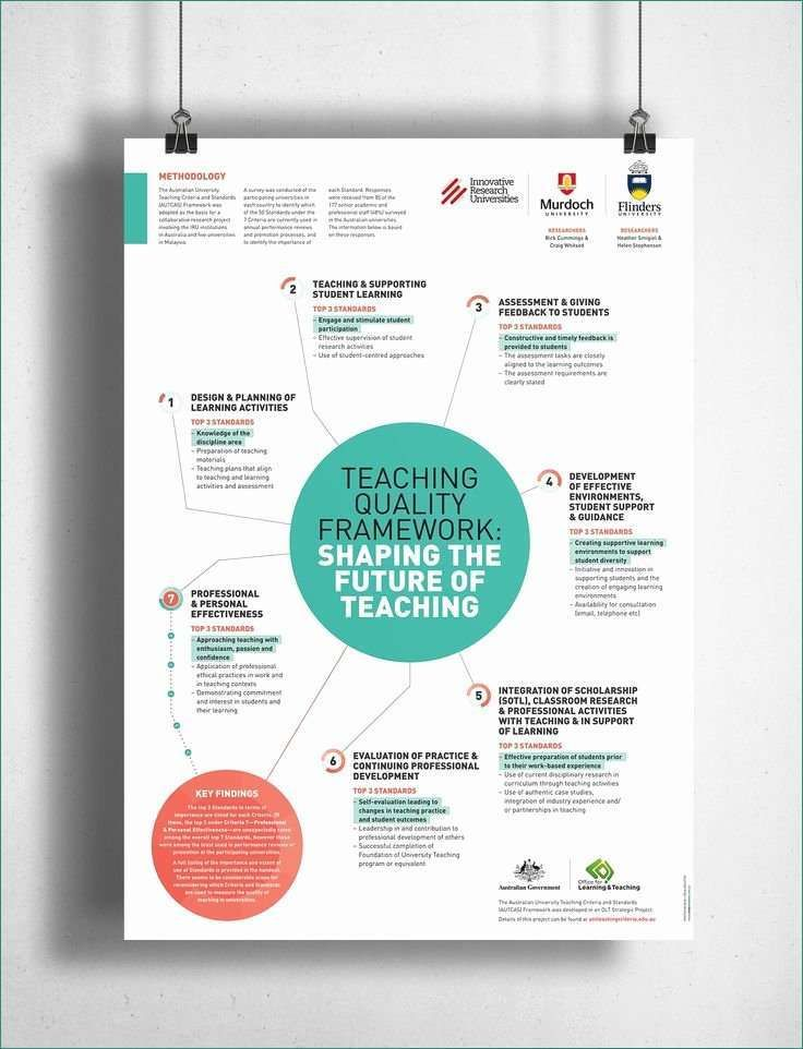 Change Powerpoint Template 28 Images Change Management Decent Replace Powerpoint Template In 2020 Scientific Poster Design Research Poster Scientific Poster