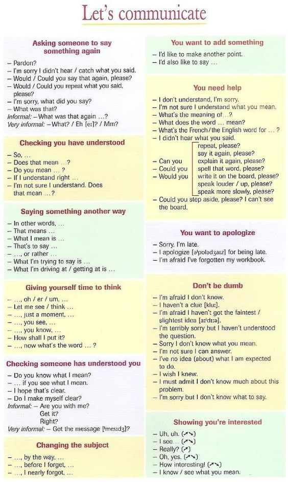 282 Best Language Images On Pinterest English Grammar Learning