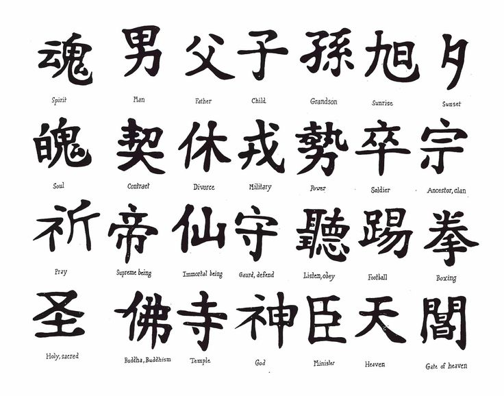 Chinese Letters Tattoos Tatoos Design Chinese Letters Tatoos