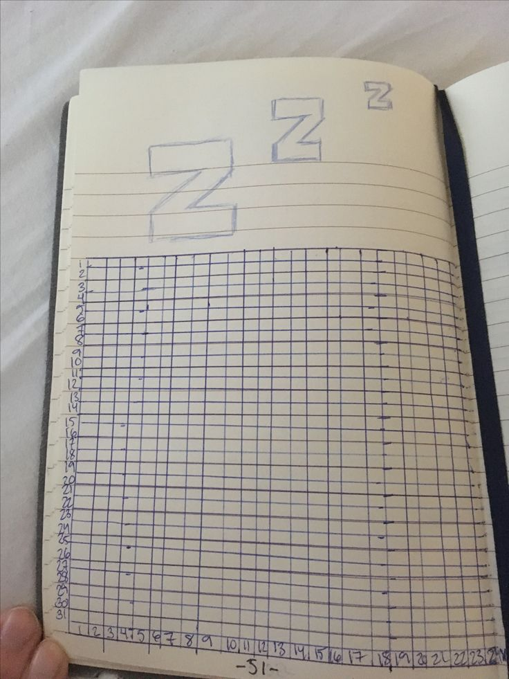 sleep tracker uniseuranta hours at horizontal line from 1a.m. till 12p.m. days of a month at vertical line