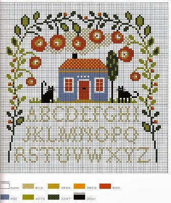 94 best cross stitch houses images on pinterest cross for Schemi di garage gratuiti
