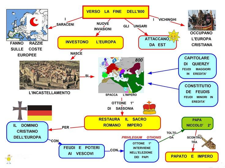 Risultati immagini per mappe storia medioevo