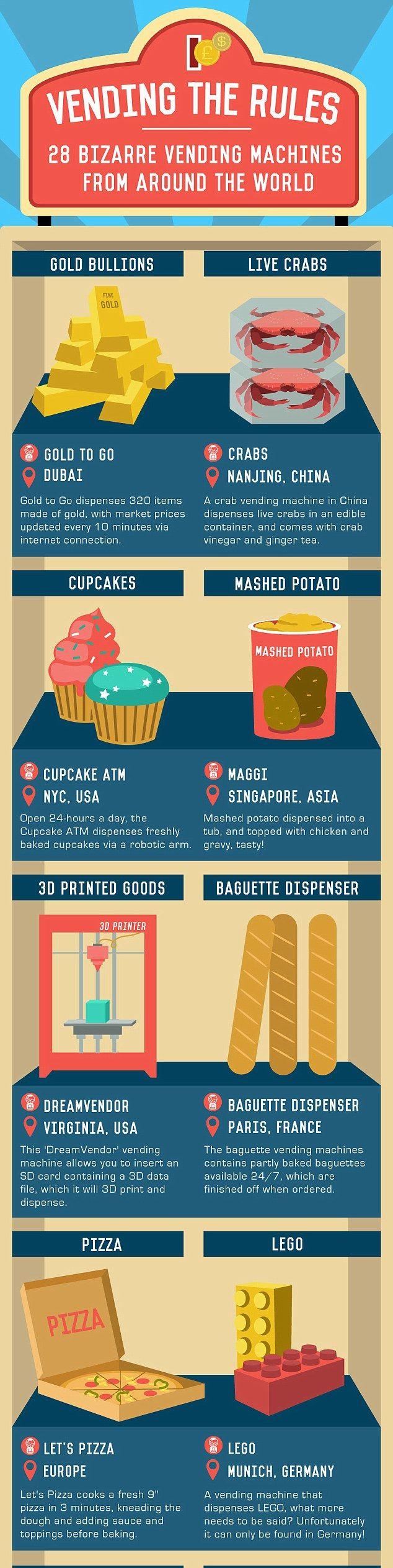 Best 25+ Vending machine business ideas on Pinterest   Vending ...
