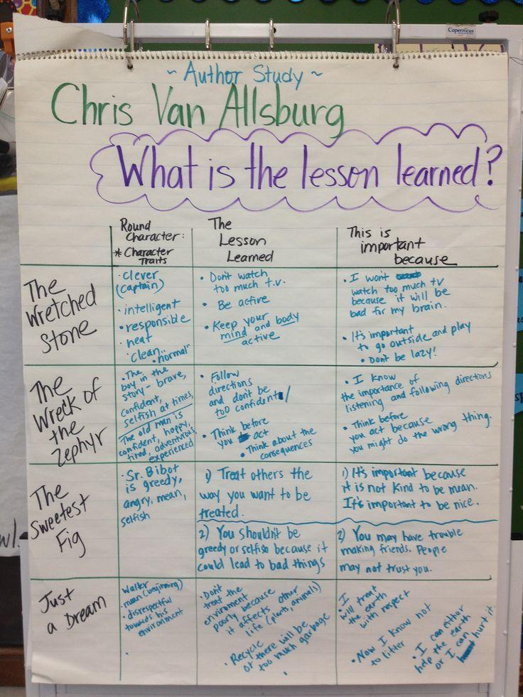 11 Best Chris Van Allsburg images | Author studies ...
