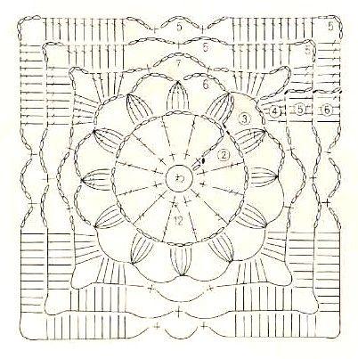 tunique blanche aux carrés.