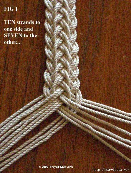 Плетение сложной косички (2) (428x564, 259Kb)