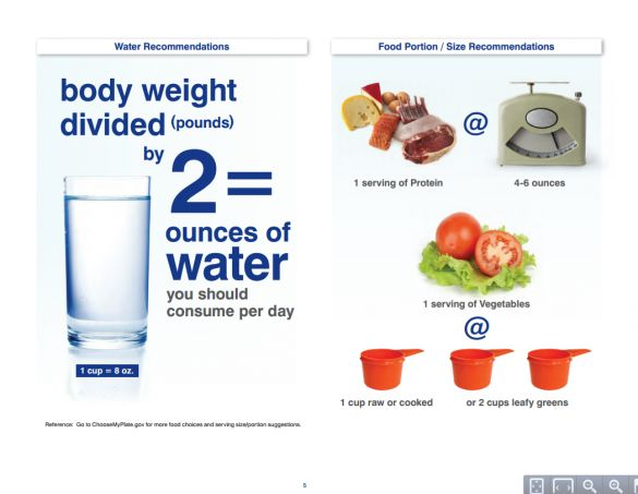 Water and Meal instructions for the 24 day challenge 24 day challenge guide http://24days2skinny.com/24-day-challenge-guide/