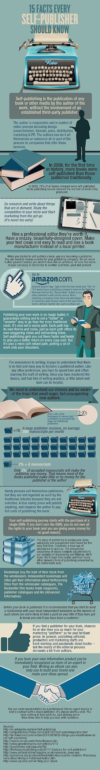 15 facts about self-publishing  We all need to know more this is great info