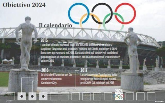 """Olimpiadi 2024. I diritti umani saranno una priorità. Oggi in Russia prime medaglie per i mondiali di nuoto. Le città che in futuro si vorranno candidare per l'organizzazione dei Giochi Olimpici dovranno inequivocabilmente attenersi alle regole dettate dall' """"Host City Contract"""". I diritti umani saranno una"""