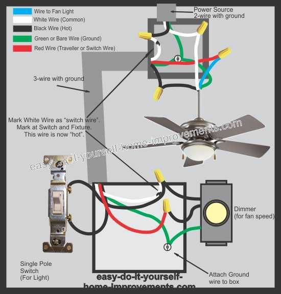 Ceiling Fan Wiring Diagram In 2020  With Images