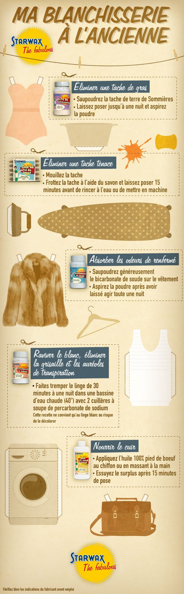 ♥ Pinterest : Mutine Lolita ♥ Blanchisserie à l'ancienne #astucieux