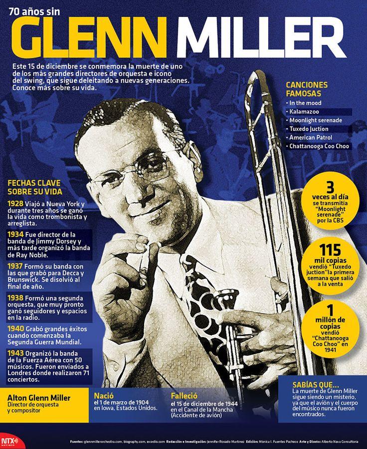 Se cumplen 70 años sin el gran director de orquesta Glenn Miller.  #Infografía