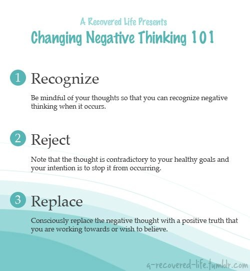 #Change that Stinking Thinking! #Recovery