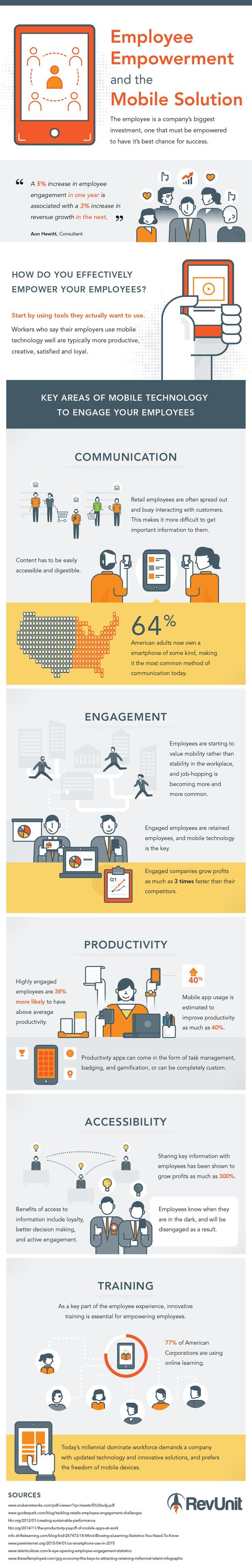 employee empowerment in google Google aims in contributing to employee empowerment through decentralisation as evidenced below the principles of empowerment are closely.