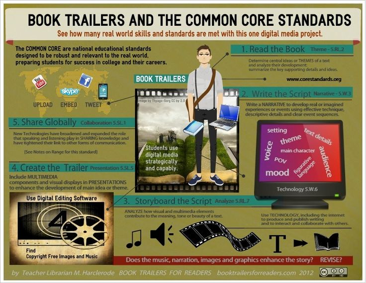 Tying creativity and digital tools with Common Core. How book trailers can fulfill state standards.