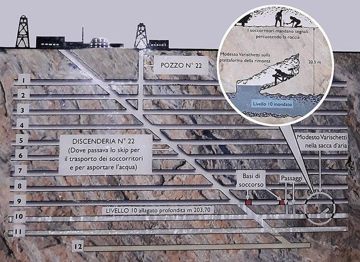 The Amazing Escape of Modesto Varischetti Entombed miner