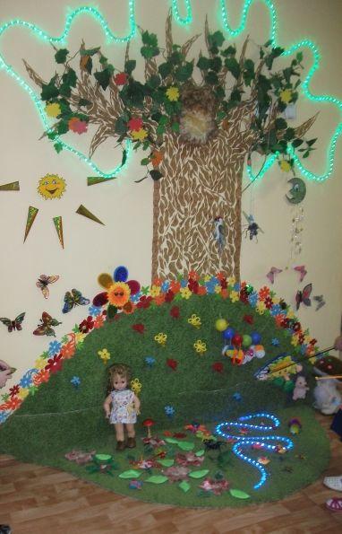 «Чудо-дерево». Настенное многофункциональное пособие Фото