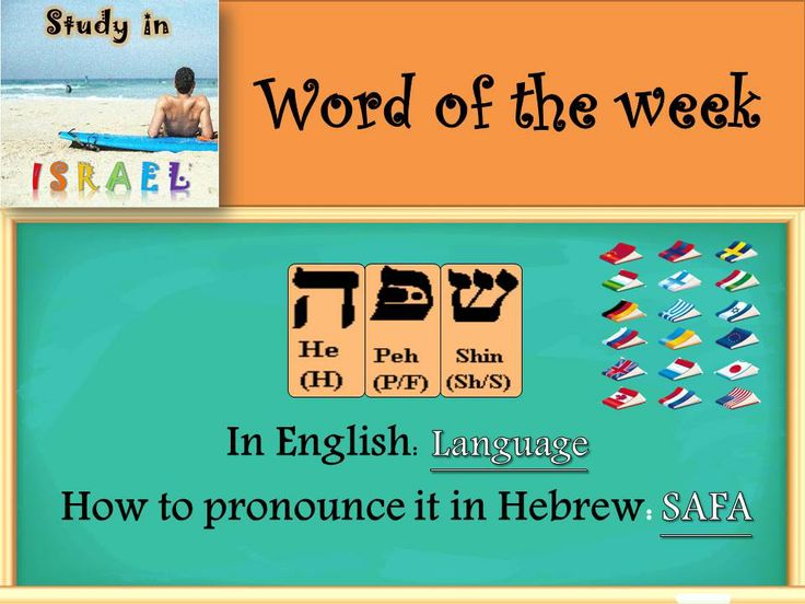 how to say please in hebrew