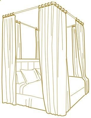 Canopy diagrams and the hardware needed to achieve them...i WILL have a canopy bed one day!