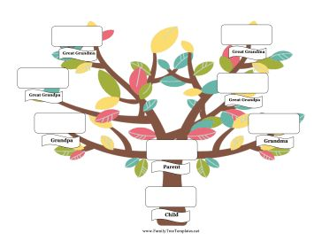this colorful family tree is structured around a single parent their child parents - Family Tree Design Ideas