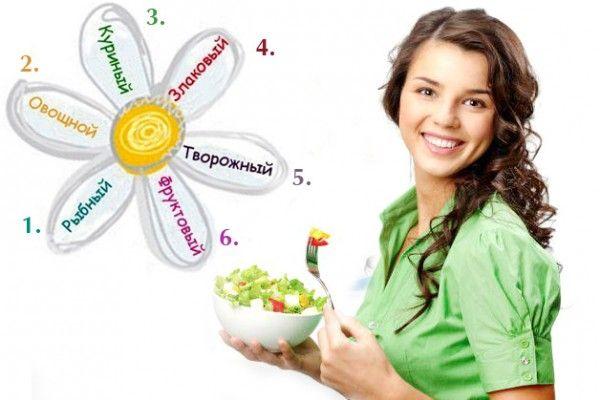Давно всем известная диета 6 лепестков позволяющая сбросить до 3-5кг буквально за неделю.
