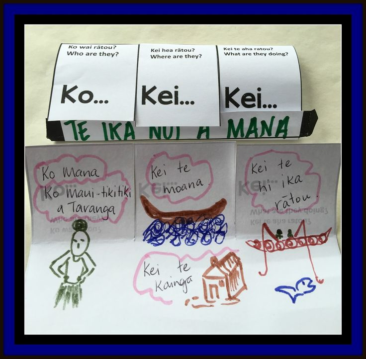 Nau mai, haere mai ki te wiki o te reo Māori. Hope you are having a successful week whatever your goals are.     Ākitia te reo - encourage t...