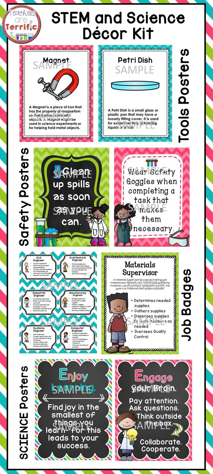 E safety poster designs - Decorating Kit In Pink Lime And Teal Include Safety Posters Lab Tools