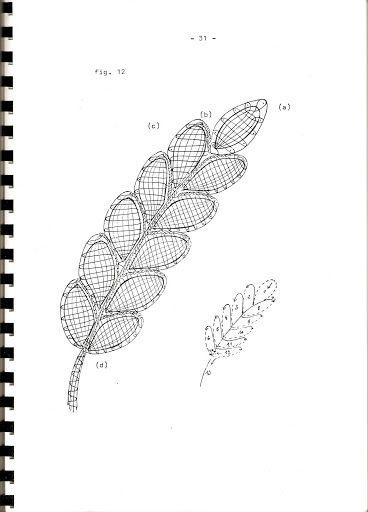 Tecnica de duquesa – rosi ramos – Webová alba Picasa