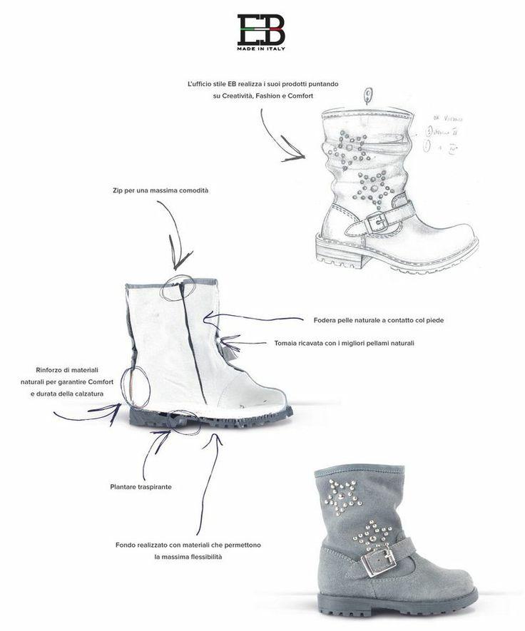LE SCARPE PER BIMBI DEVONO POSSEDERE ALCUNI REQUISITI CHE GARANTISCANO IL CORRETTO SVILUPPO DEL PIEDE!  1. Devono essere #leggere, prima di tutto, in modo da facilitare i movimenti soprattutto quando inizia a compiere i primi passi. 2. Devono essere #comode 3. La #suola deve essere flessibile 4. Le scarpe devono essere dotate di #contrafforti laterali e mediali