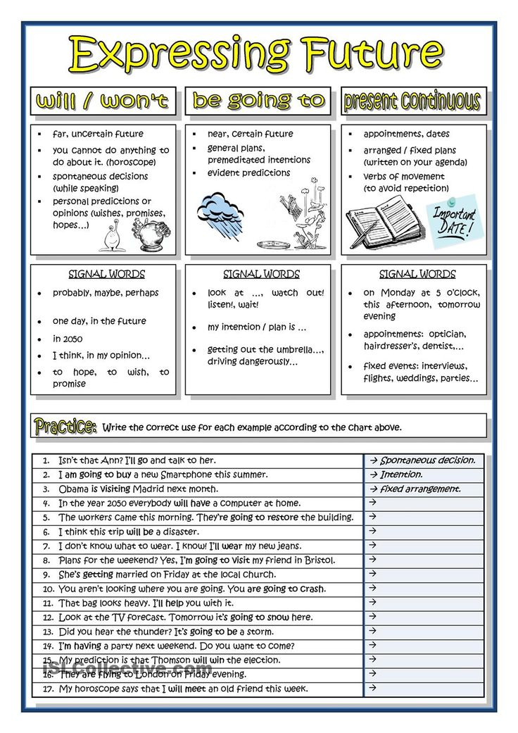 EXPRESSING FUTURE. ESL Worksheet of the day by rmartinandres. March 8, 2015