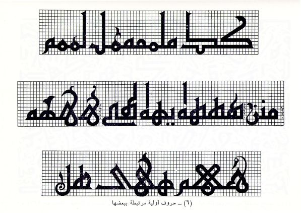 كوفي شوب Calligraphy Lessons Islamic Calligraphy Islamic Art Calligraphy