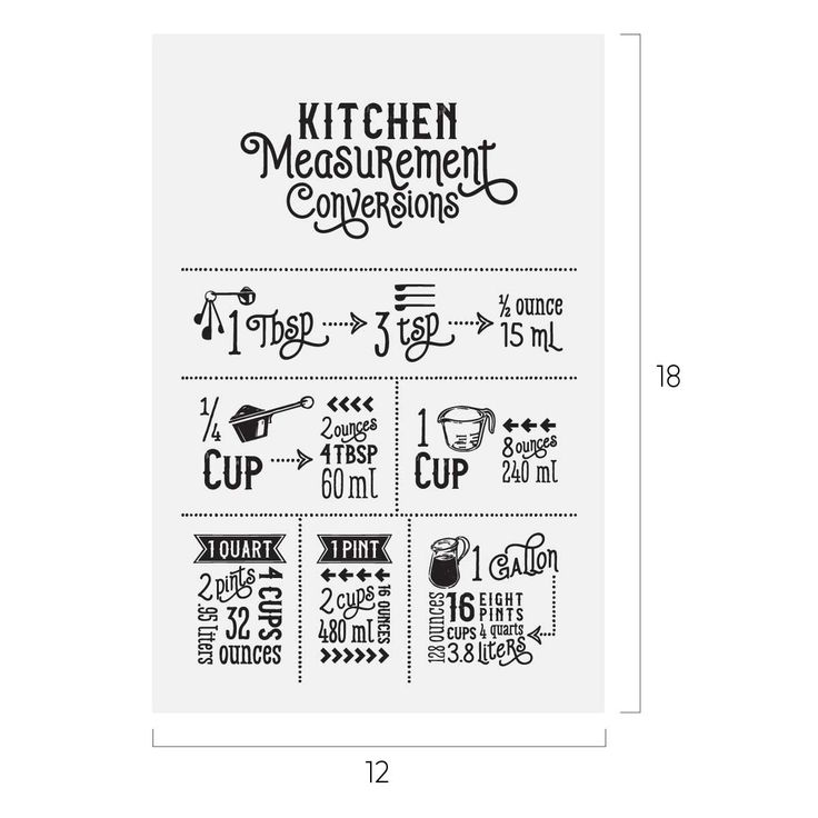 Kitchen Measurements: Decorative And Helpful? Yes Please. The Kitchen