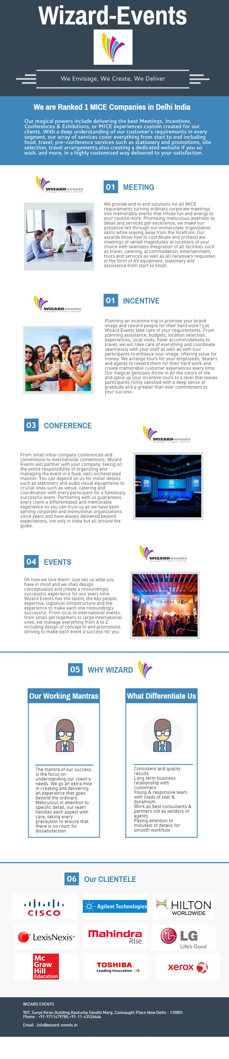Wizard-Events.in is India's leading and top rated MICE Companies in Delhi. They are pioneer in MICE companies in Delhi which organize business trips, and corporate conferences over all the world.