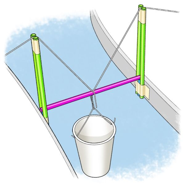 Building a Better Bridge: Learn how engineers make bridges of different strengths using simple cables. And get ready to count your pennies as you test how much weight your bridge can hold. [Illustration by George Retseck, for Scientific American]