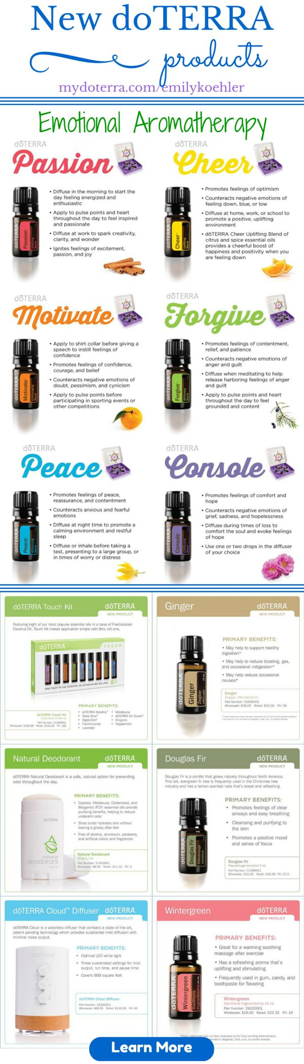 Brand new doTERRA essential oils and products release in September 2015! The new…