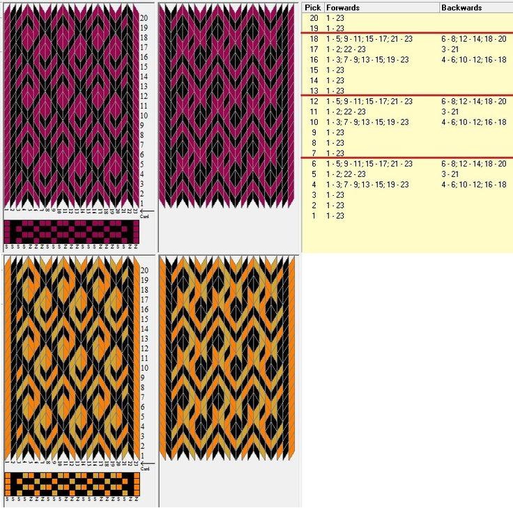 23 tarjetas, 2/3 colores, repite cada 6 movimientos // sed_858a diseñado en GTT ༺❁