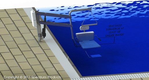134 best images about pool lifts on pinterest pool chairs pool spa and swimming for Hydraulic chair lift for swimming pool