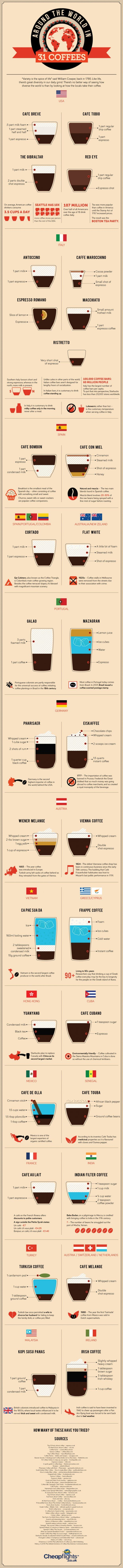Most of us need that coffee kick in the morning to get us through the day. 2 sugars, soy milk, decaf – however you drink this liquid black gold, we all NEEDit. Check out this clever infographic showing us how people around the world drink their coffees!
