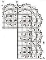 schemi tovaglia filet - Buscar con Google