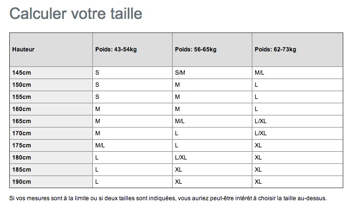 Calculate your size • Calcuelez votre taille