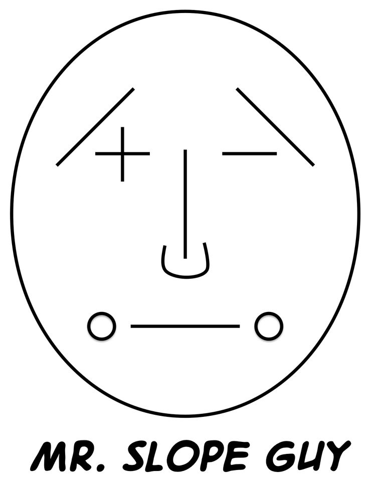 Mr. Slope Guy - a face that helps show positive, negative, undefined, and zero slope