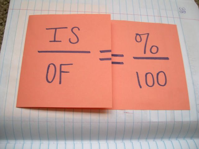 Math = Love: Foldable Love  Instead of (is/of) do (Part/Whole)