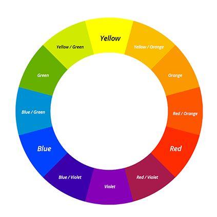 The 25 best hair color wheel ideas on pinterest color theory mastey hair color wheel urmus Images